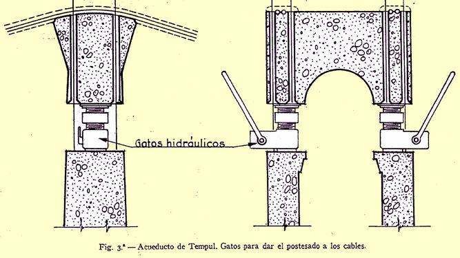Acueducto de Tempul. Detalle de parte superior de la pila principal