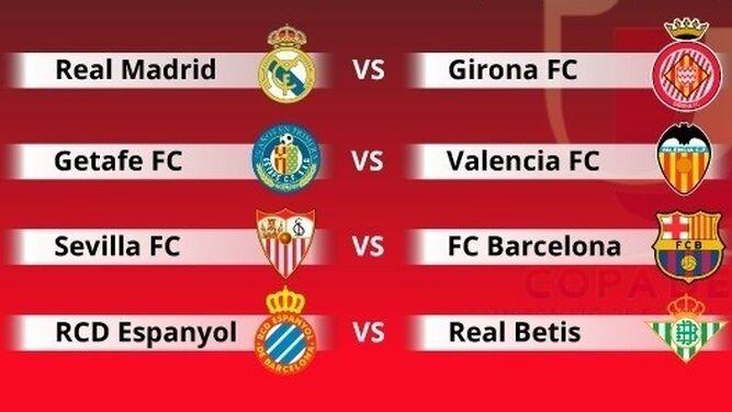 Sorteo de los cuartos de final de la Copa del Rey El Sevilla ...